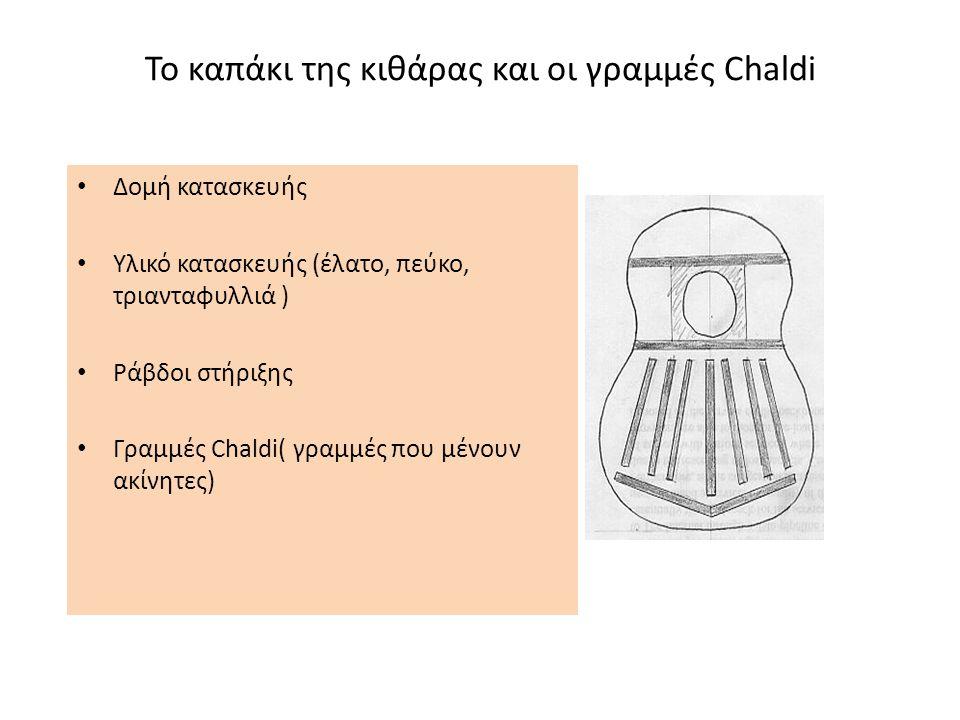 Το καπάκι της κιθάρας και οι γραμμές Chaldi Δομή κατασκευής Υλικό κατασκευής (έλατο, πεύκο, τριανταφυλλιά ) Ράβδοι στήριξης Γραμμές Chaldi( γραμμές που μένουν ακίνητες)
