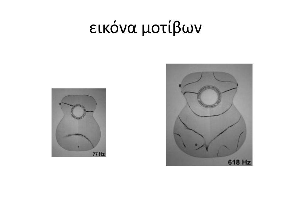 εικόνα μοτίβων