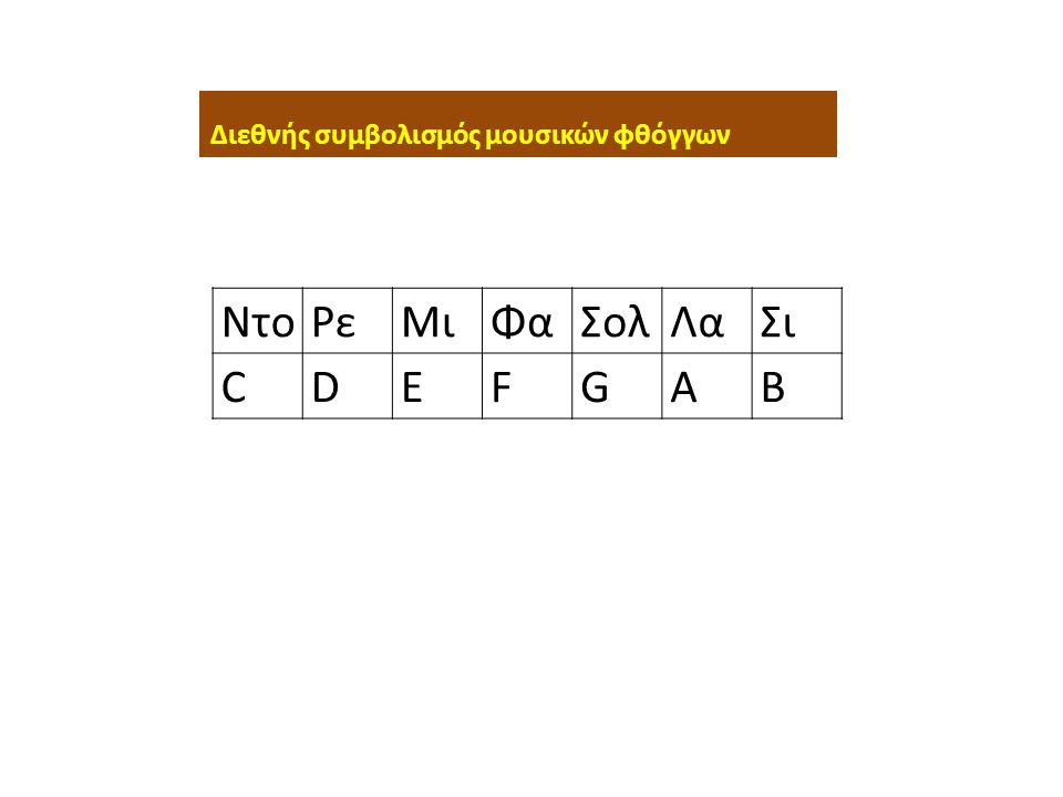 Διεθνής συμβολισμός μουσικών φθόγγων ΝτοΡεΜιΦαΣολΛαΣι CDEFGAB