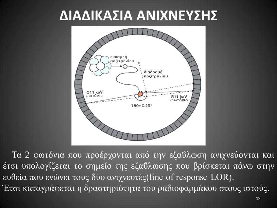 ΔΙΑΔΙΚΑΣΙΑ ΑΝΙΧΝΕΥΣΗΣ Τα 2 φωτόνια που προέρχονται από την εξαΰλωση ανιχνεύονται και έτσι υπολογίζεται το σημείο της εξαΰλωσης που βρίσκεται πάνω στην ευθεία που ενώνει τους δύο ανιχνευτές(line of response LOR).