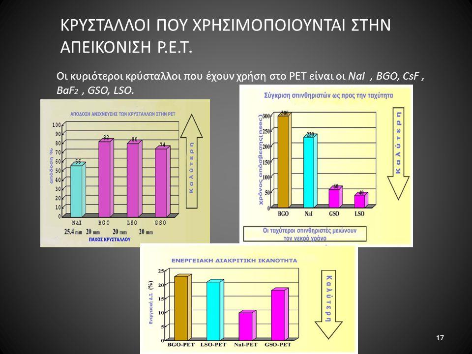 Οι κυριότεροι κρύσταλλοι που έχουν χρήση στο PET είναι οι NaI, BGO, CsF, BaF 2, GSO, LSO. ΚΡΥΣΤΑΛΛΟΙ ΠΟΥ ΧΡΗΣΙΜΟΠΟΙΟΥΝΤΑΙ ΣΤΗΝ ΑΠΕΙΚΟΝΙΣΗ P.E.T. 17