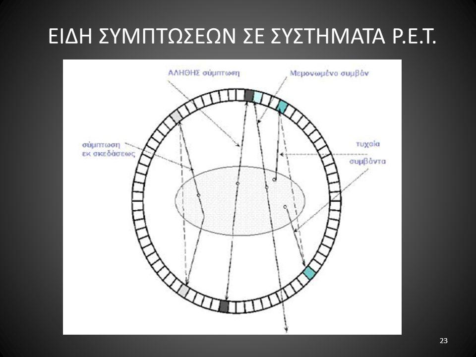 ΕΙΔΗ ΣΥΜΠΤΩΣΕΩΝ ΣΕ ΣΥΣΤΗΜΑΤΑ P.E.T. 23