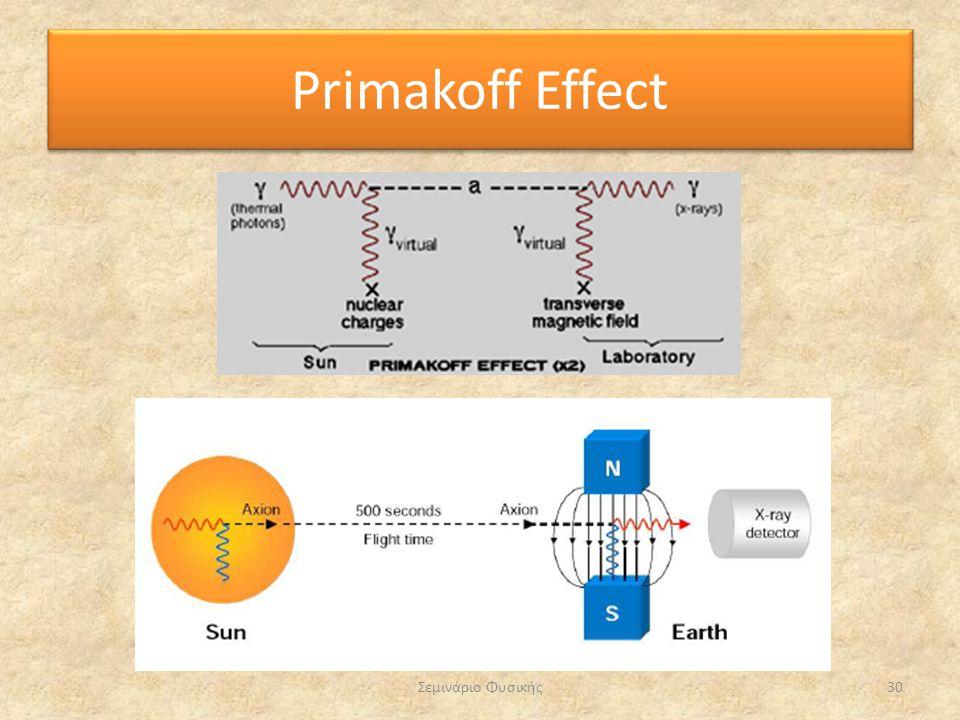 Σεμινάριο Φυσικής30 Primakoff Effect