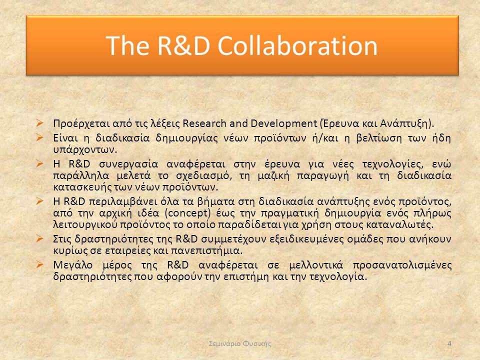  Προέρχεται από τις λέξεις Research and Development (Έρευνα και Ανάπτυξη).  Είναι η διαδικασία δημιουργίας νέων προϊόντων ή/και η βελτίωση των ήδη υ