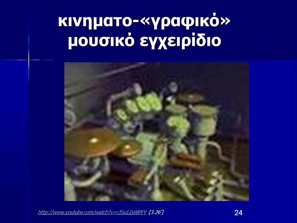 24 κινηματο-«γραφικό» μουσικό εγχειρίδιο http://www.youtube.com/watch?v=rJSu12sWPFYhttp://www.youtube.com/watch?v=rJSu12sWPFY [3.26']