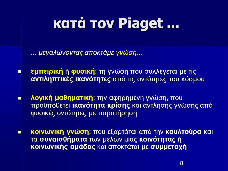 8 κατά τον Piaget...... μεγαλώνοντας αποκτάμε γνώση... εμπειρική ή φυσική: τη γνώση που συλλέγεται με τις αντιληπτικές ικανότητες από τις οντότητες το
