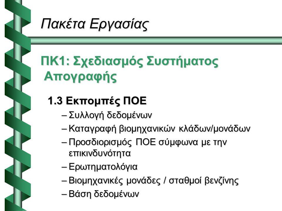 Πακέτα Εργασίας ΠΚ1: Σχεδιασμός Συστήματος Απογραφής ΠΚ1: Σχεδιασμός Συστήματος Απογραφής 1.3 Εκπομπές ΠΟΕ –Συλλογή δεδομένων –Καταγραφή βιομηχανικών κλάδων/μονάδων –Προσδιορισμός ΠΟΕ σύμφωνα με την επικινδυνότητα –Ερωτηματολόγια –Βιομηχανικές μονάδες / σταθμοί βενζίνης –Βάση δεδομένων