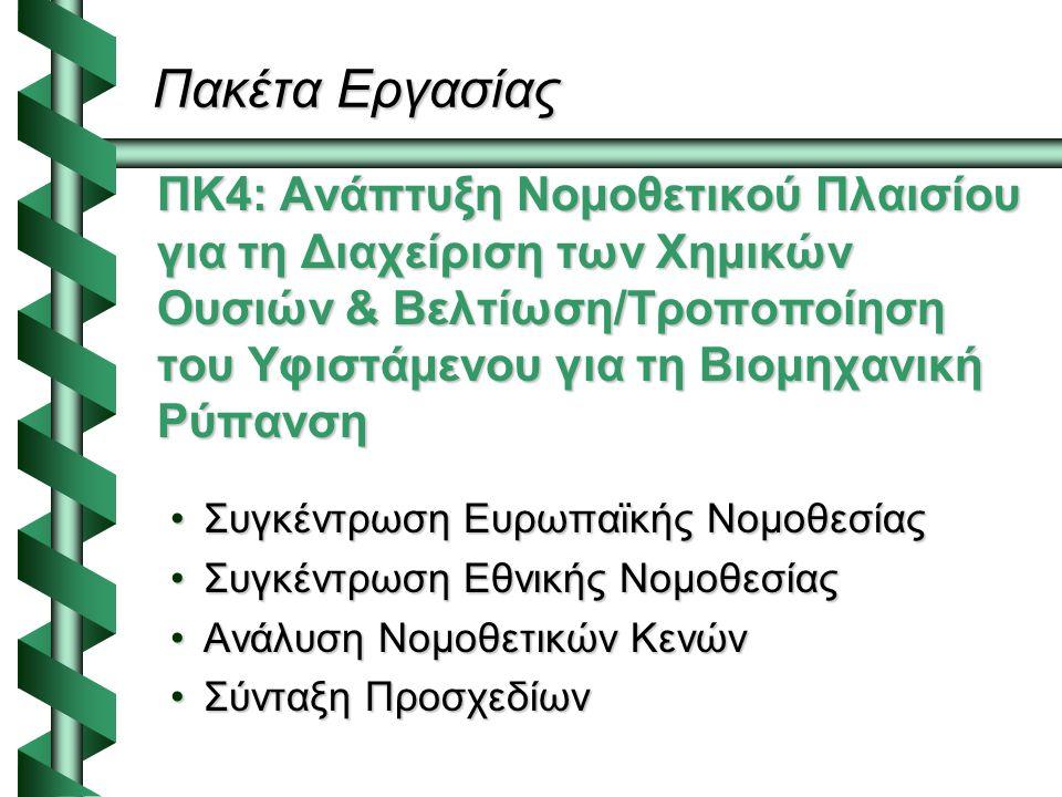 Πακέτα Εργασίας ΠΚ4: Aνάπτυξη Νομοθετικού Πλαισίου για τη Διαχείριση των Χημικών Ουσιών & Βελτίωση/Τροποποίηση του Υφιστάμενου για τη Βιομηχανική Ρύπανση Συγκέντρωση Ευρωπαϊκής ΝομοθεσίαςΣυγκέντρωση Ευρωπαϊκής Νομοθεσίας Συγκέντρωση Εθνικής ΝομοθεσίαςΣυγκέντρωση Εθνικής Νομοθεσίας Ανάλυση Νομοθετικών ΚενώνΑνάλυση Νομοθετικών Κενών Σύνταξη ΠροσχεδίωνΣύνταξη Προσχεδίων