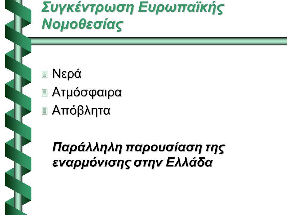 Συγκέντρωση Ευρωπαϊκής Νομοθεσίας  Νερά  Ατμόσφαιρα  Απόβλητα Παράλληλη παρουσίαση της εναρμόνισης στην Ελλάδα