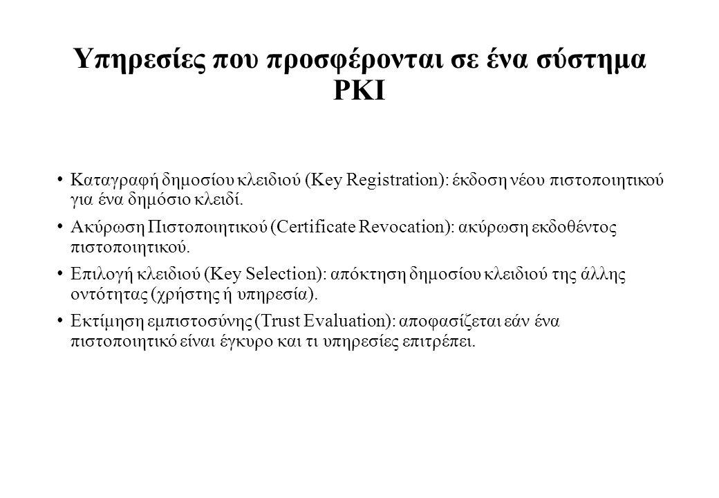 Υπηρεσίες που προσφέρονται σε ένα σύστημα PKI Καταγραφή δημοσίου κλειδιού (Key Registration): έκδοση νέου πιστοποιητικού για ένα δημόσιο κλειδί.
