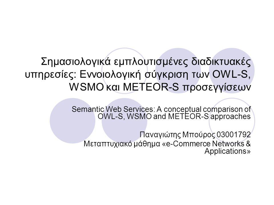 WSMO – Αναζήτηση υπηρεσιών Οντολογίες  Λεξικό για την περιγραφή υπηρεσιών  Έννοιες (concepts) και σχέσεις (relations)  Αξιώματα (axioms)  Ιεραρχία εννοιών και σχέσεων (super-concepts, super- relations) Στόχοι  Ζητούμενη λειτουργικότητα της υπηρεσίας Δυνατότητα (capability)  Λειτουργικότητα υπηρεσίας  Κατάσταση κόσμου πριν την κλήση Precondition, assumption  Μετά Postcondition, effect