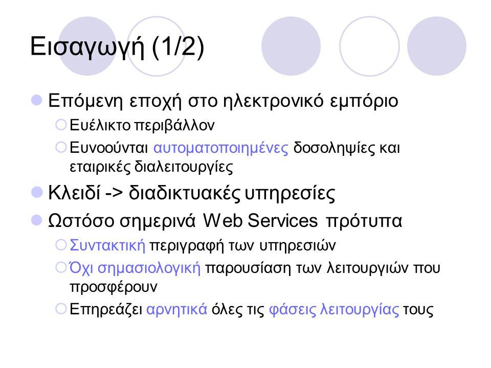 Εισαγωγή (2/2) Απάντηση -> σημασιολογικός εμπλουτισμός υπηρεσιών  Σημασιολογικά εμπλουτισμένες διαδικτυακές υπηρεσίες (Semantic Web Services) Με στόχο  Σημασιολογική περιγραφή διαδικτυακών υπηρεσιών με τρόπο κατανοητό από τους υπολογιστές  Δυνατότητα αυτοματοποιημένης λειτουργίας σε όλες τις φάσεις Αναζήτηση (discovery) Διαλειτουργία (interoperation) Σύνθεση (composition) Κλήση (invocation) Παράδειγμα προετοιμασία ταξιδιού για ένα συνέδριο