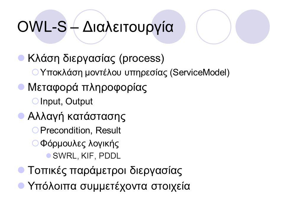 OWL-S – Σύνθεση Τρία είδη διεργασιών  Ατομικές (atomic)  Απλές (simple)  Σύνθετες (composite) Σύνθεση  Χρήση κλάσης ControlConstruct If-Then-Else, Repeate-While, Repeate-Until …  Απεικόνιση ως δέντρο Εσωτερικοί κόμβοι -> control contructs Φύλλα -> διεργασίες που πρέπει να εκτελεστούν  Σύνδεση εισόδων/εξόδων (Bindings) Για ατομική διεργασία Για σύνθετη Μεταξύ υπο-διεργασιών