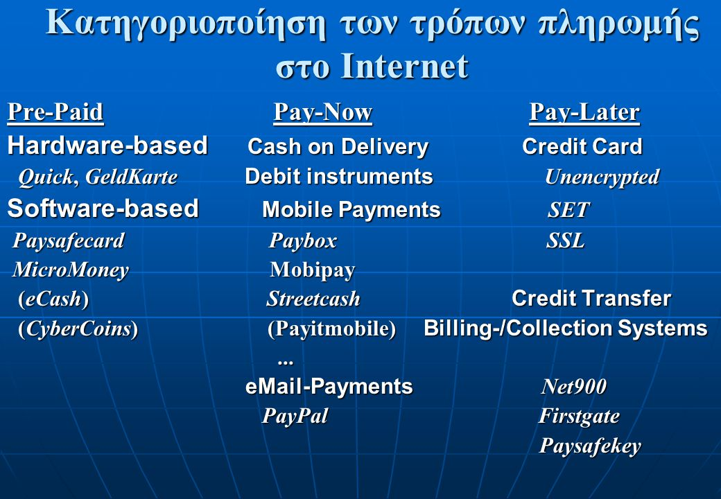 Κατηγοριοποίηση των τρόπων πληρωμής στο Internet Pre-Paid Pay-Now Pay-Later Hardware-based Cash on Delivery Credit Card Quick, GeldKarte Debit instruments Unencrypted Quick, GeldKarte Debit instruments Unencrypted Software-based Mobile Payments SET Paysafecard Paybox SSL Paysafecard Paybox SSL MicroMoney Mobipay MicroMoney Mobipay (eCash) Streetcash Credit Transfer (eCash) Streetcash Credit Transfer (CyberCoins) (Payitmobile) Billing-/Collection Systems (CyberCoins) (Payitmobile) Billing-/Collection Systems......