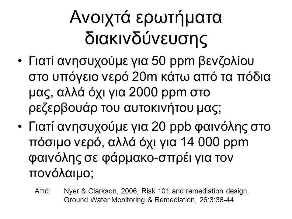 Ανοιχτά ερωτήματα διακινδύνευσης Γιατί ανησυχούμε για 50 ppm βενζολίου στο υπόγειο νερό 20m κάτω από τα πόδια μας, αλλά όχι για 2000 ppm στο ρεζερβουάρ του αυτοκινήτου μας; Γιατί ανησυχούμε για 20 ppb φαινόλης στο πόσιμο νερό, αλλά όχι για 14 000 ppm φαινόλης σε φάρμακο-σπρέι για τον πονόλαιμο; Από: Nyer & Clarkson, 2006, Risk 101 and remediation design, Ground Water Monitoring & Remediation, 26:3:38-44