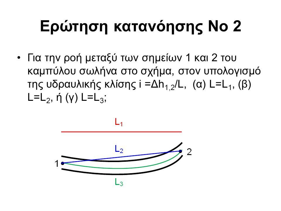 Ερώτηση κατανόησης No 2 Για την ροή μεταξύ των σημείων 1 και 2 του καμπύλου σωλήνα στο σχήμα, στον υπολογισμό της υδραυλικής κλίσης i =Δh 1,2 /L, (α)