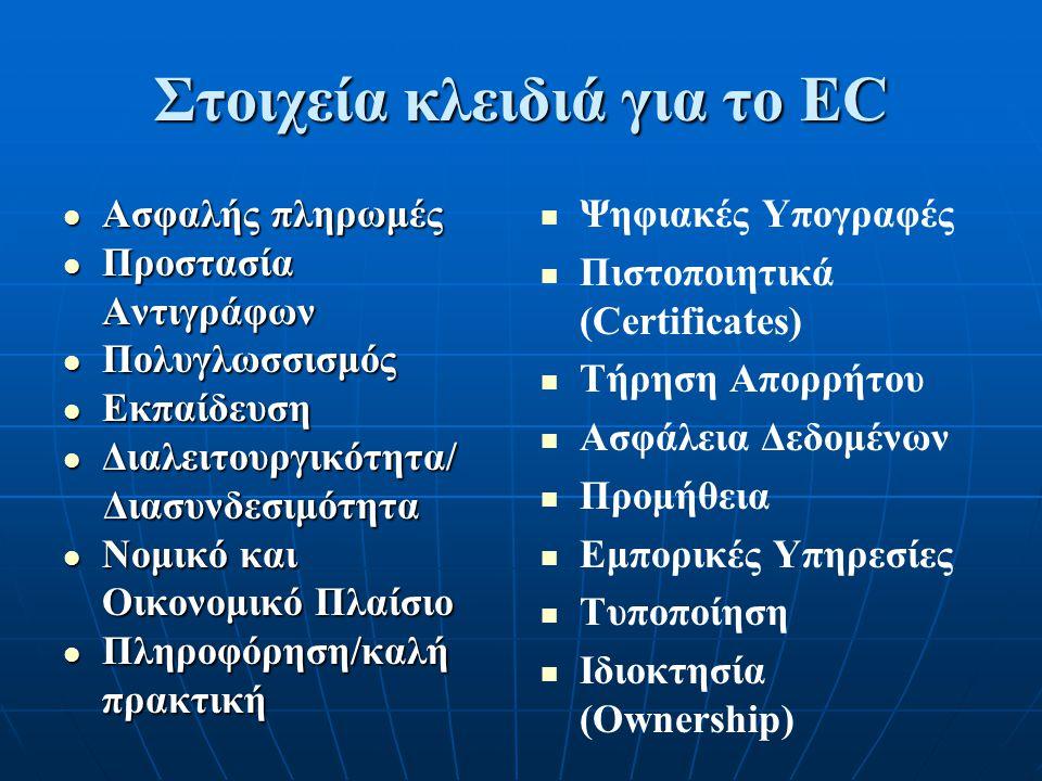 Στοιχεία κλειδιά για το EC Ασφαλής πληρωμές Ασφαλής πληρωμές Προστασία Αντιγράφων Προστασία Αντιγράφων Πολυγλωσσισμός Πολυγλωσσισμός Εκπαίδευση Εκπαίδευση Διαλειτουργικότητα/ Διαλειτουργικότητα/ Διασυνδεσιμότητα Διασυνδεσιμότητα Νομικό και Οικονομικό Πλαίσιο Νομικό και Οικονομικό Πλαίσιο Πληροφόρηση/καλή πρακτική Πληροφόρηση/καλή πρακτική Ψηφιακές Υπογραφές Πιστοποιητικά (Certificates) Τήρηση Απορρήτου Ασφάλεια Δεδομένων Προμήθεια Εμπορικές Υπηρεσίες Τυποποίηση Ιδιοκτησία (Ownership)
