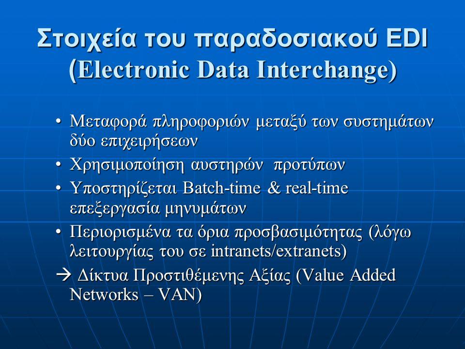 Είδη EDI è Batch EDI è Interactive EDI è EDIINT è OBI (Open Buying on the Internet): ελεύθερο πρότυπο για τις εταιρείες και τους οργανισμούς στο ηλεκτρονικό εμπόριο που γίνεται μέσω Internet