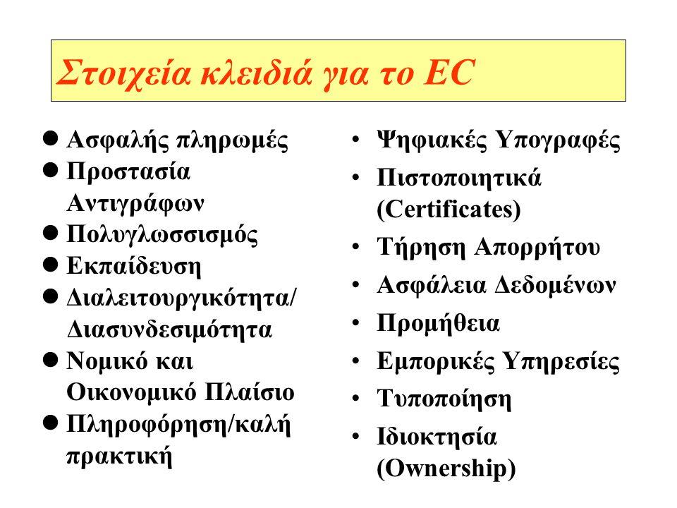 Στοιχεία κλειδιά για το EC Ασφαλής πληρωμές Προστασία Αντιγράφων Πολυγλωσσισμός Εκπαίδευση Διαλειτουργικότητα/ Διασυνδεσιμότητα Νομικό και Οικονομικό Πλαίσιο Πληροφόρηση/καλή πρακτική Ψηφιακές Υπογραφές Πιστοποιητικά (Certificates) Τήρηση Απορρήτου Ασφάλεια Δεδομένων Προμήθεια Εμπορικές Υπηρεσίες Τυποποίηση Ιδιοκτησία (Ownership)