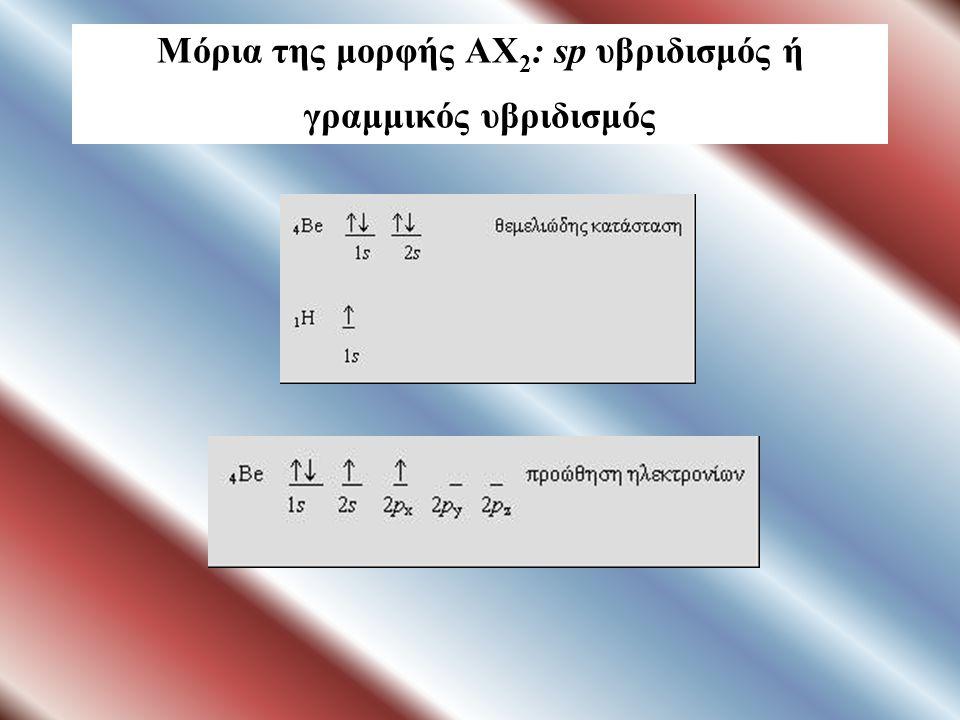Μόρια της μορφής ΑΧ 2 : sp υβριδισμός ή γραμμικός υβριδισμός