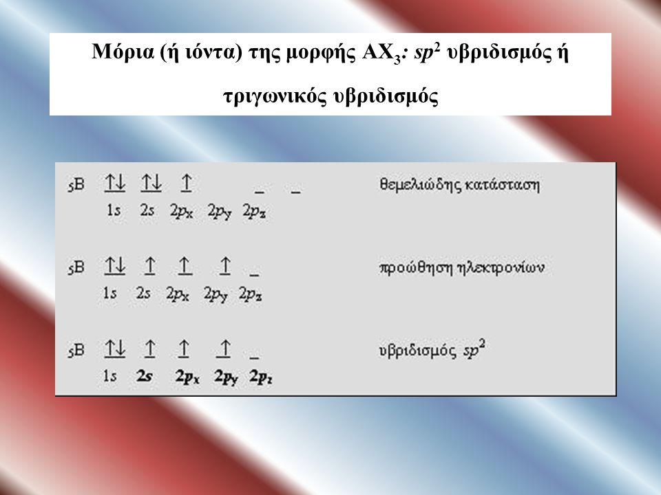Μόρια (ή ιόντα) της μορφής ΑΧ 3 : sp 2 υβριδισμός ή τριγωνικός υβριδισμός