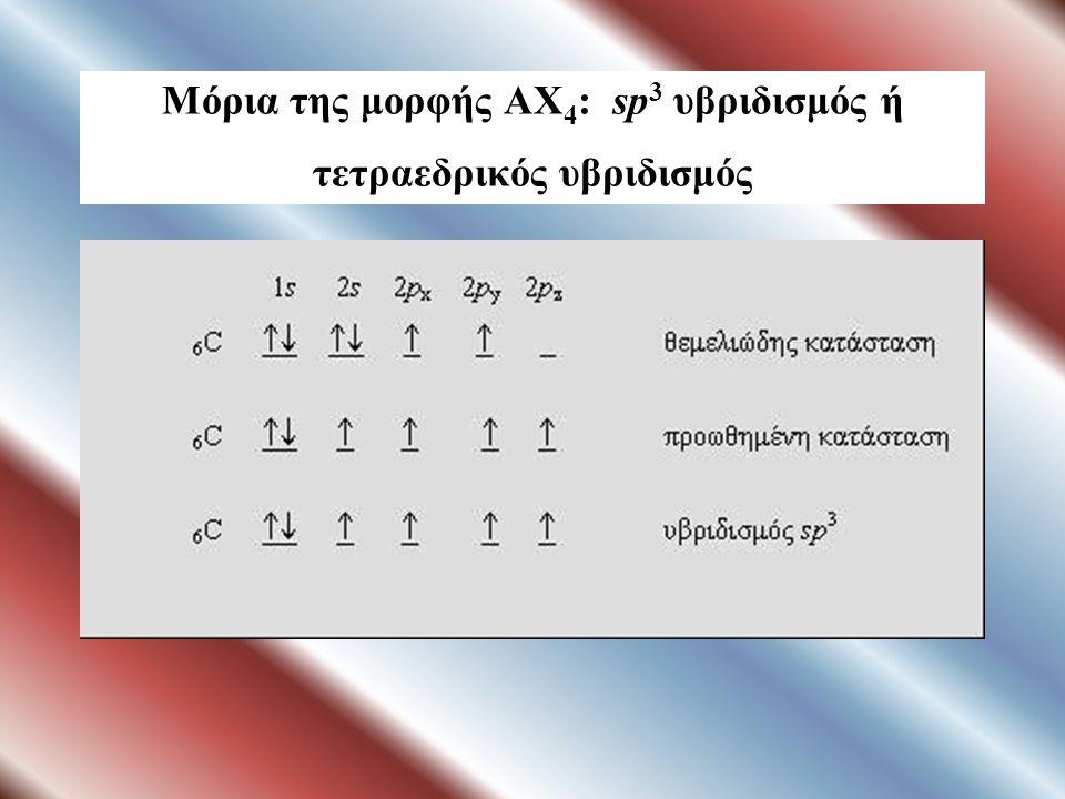 Μόρια της μορφής ΑΧ 4 : sp 3 υβριδισμός ή τετραεδρικός υβριδισμός
