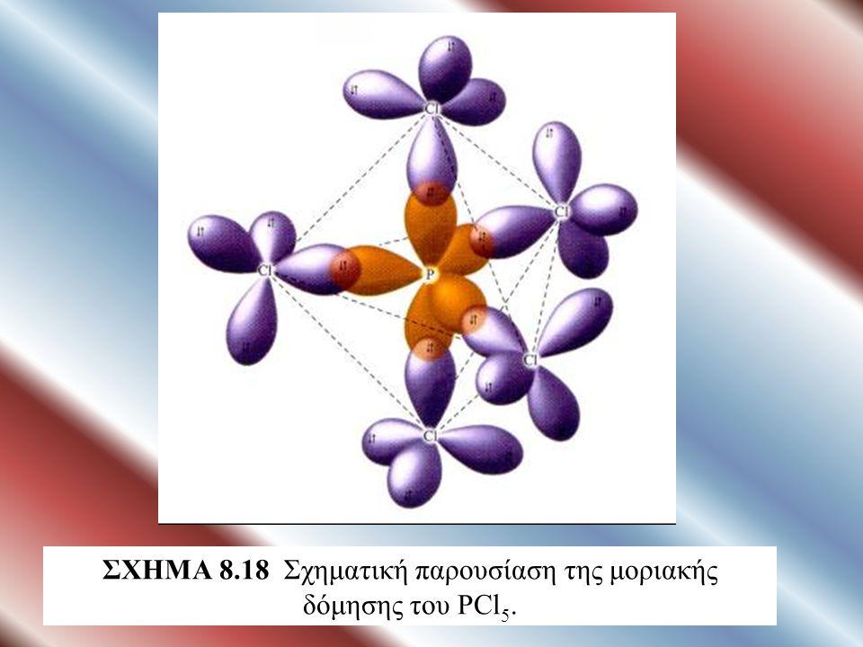 ΣΧΗΜΑ 8.18 Σχηματική παρουσίαση της μοριακής δόμησης του PCl 5.
