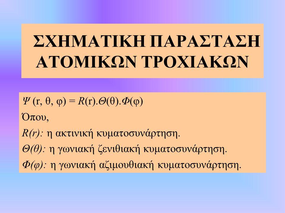 ΣΧΗΜΑΤΙΚΗ ΠΑΡΑΣΤΑΣΗ ΑΤΟΜΙΚΩΝ ΤΡΟΧΙΑΚΩΝ Ψ (r, θ, φ) = R(r).Θ(θ).Φ(φ) Όπου, R(r): η ακτινική κυματοσυνάρτηση. Θ(θ): η γωνιακή ζενιθιακή κυματοσυνάρτηση.