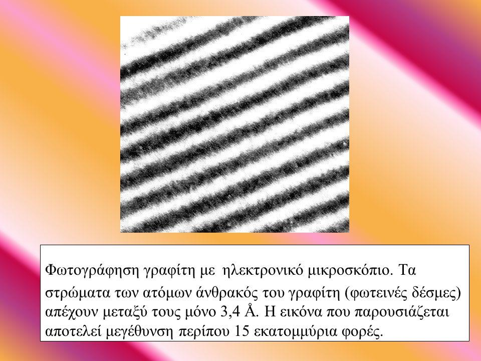 ΣΧΗΜΑ 2.24 Φωτογραφία του ιού του έιτζ (HIV) από ηλεκτρονικό μικροσκόπιο.Δυνατότητα μεγέθυνσης του ηλεκτρονικού μικροσκοπίου πάνω από 50 000 φορές
