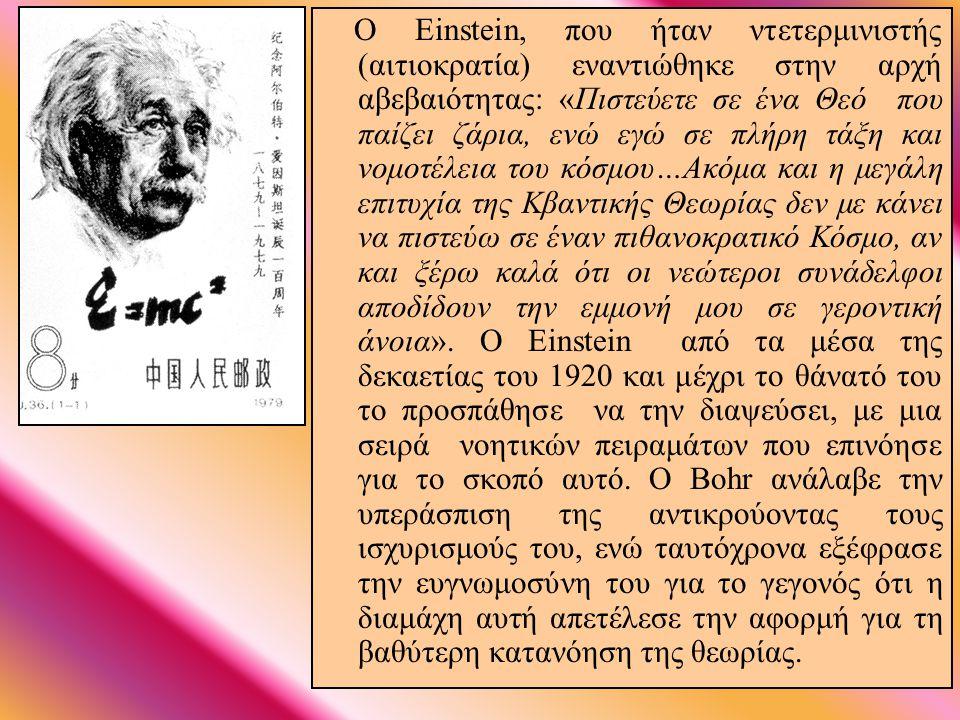 ΣΧΗΜΑ 2.29 Γραφική παρουσίαση της αρχής της αβεβαιότητας ή απροσδιοριστίας του Heisenberg.