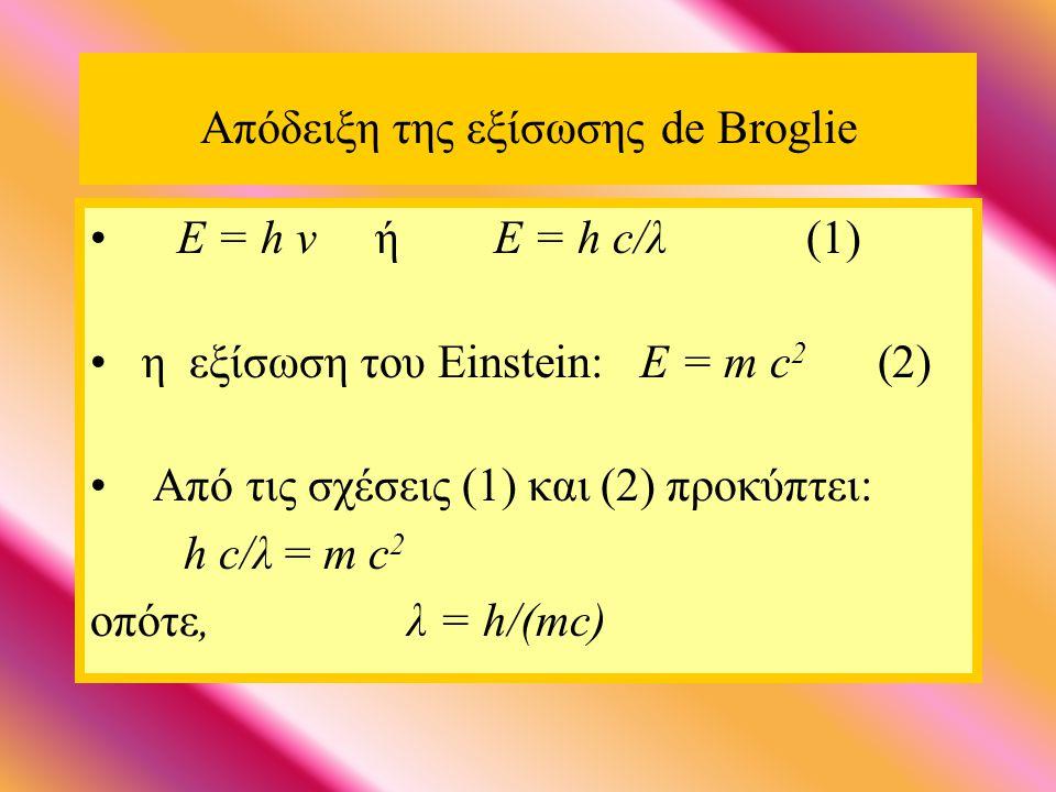 m: ιδιότητα σωματιδίου. λ: ιδιότητα κύματος. u: κοινή ιδιότητα σωματιδίου και κύματος ( ταχύτητα σωματιδίου, ταχύτητα διάδοσης κύματος ). εξίσωση de B