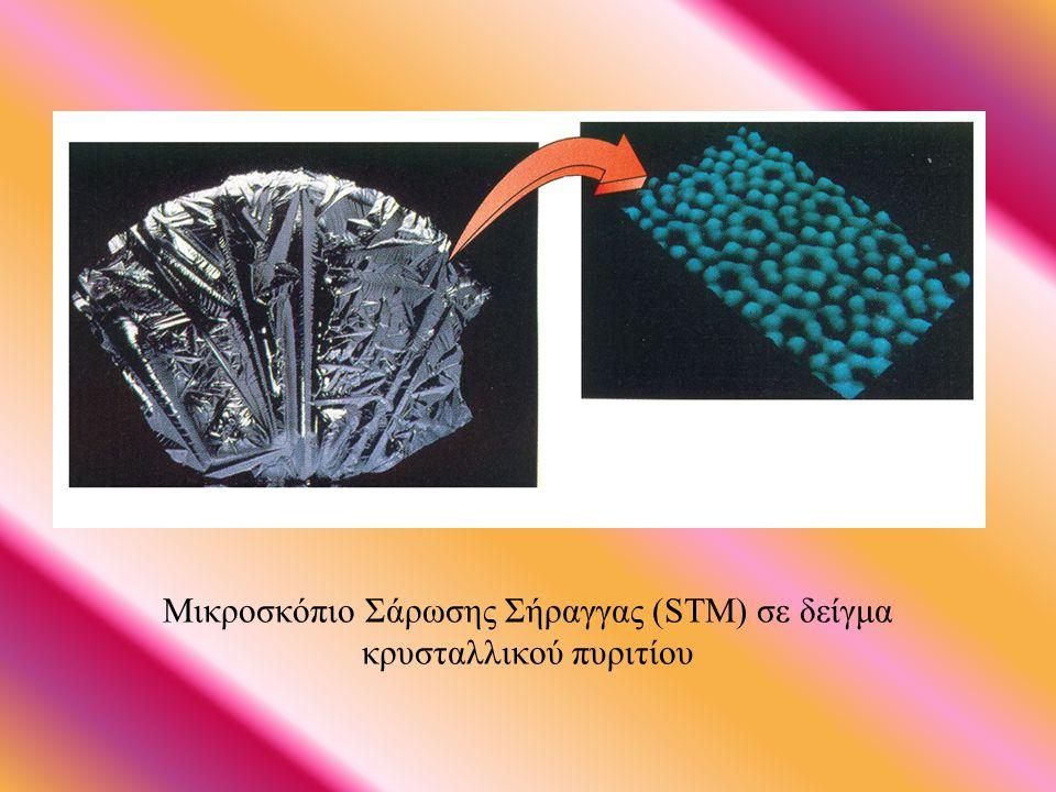 Ηλεκτρονικό Μικροσκόπιο Σάρωσης Σήραγγας (STM) με το οποίο λαμβάνουμε είδωλα επιφανειών με διακριτική ικανότητα μεμονωμένων ατόμων (π.χ. 2 Å).