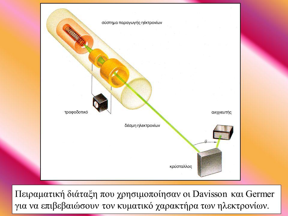 Το διάγραμμα γιν- γιανγκ, που δεσπόζει στους πολιτισμούς της Ανατολής, επέλεξε ο Bohr ως οικόσημο για να συμβολίσει την αρχή της συμπληρωματικότητας