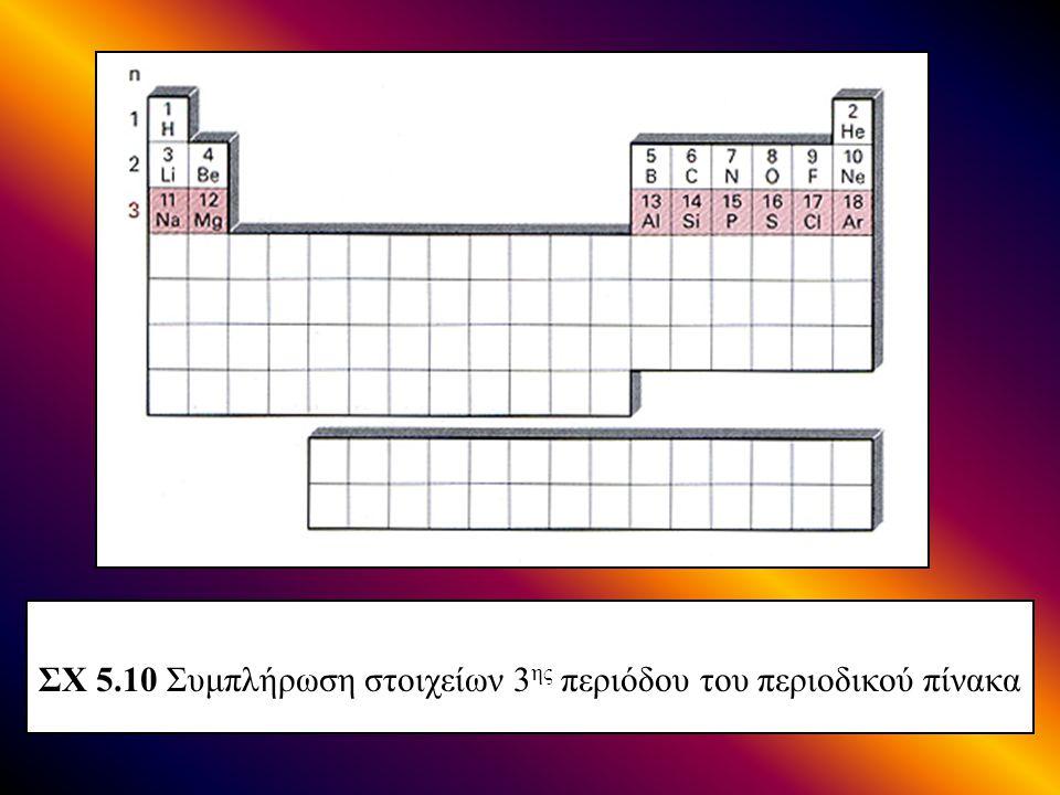 ΣΧ 5.10 Συμπλήρωση στοιχείων 3 ης περιόδου του περιοδικού πίνακα