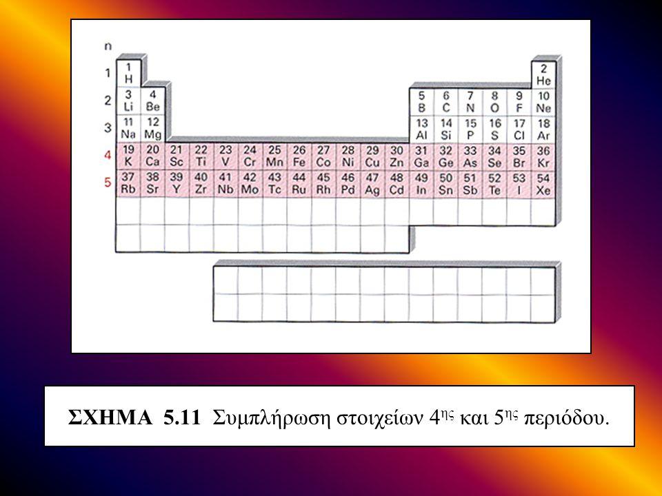 ΣΧΗΜΑ 5.11 Συμπλήρωση στοιχείων 4 ης και 5 ης περιόδου.