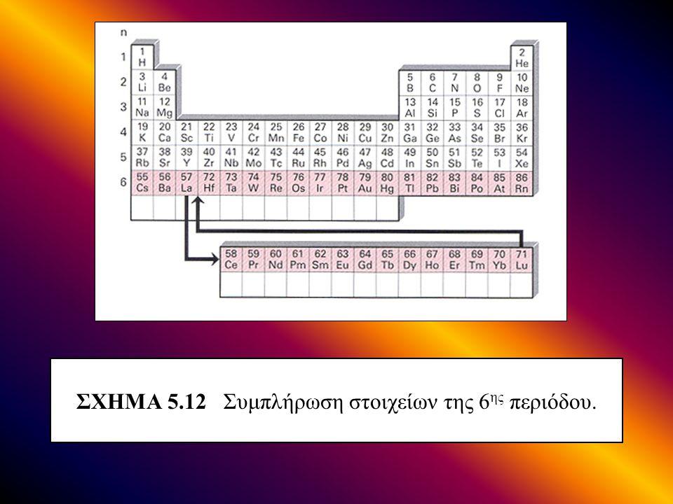 ΣΧΗΜΑ 5.12 Συμπλήρωση στοιχείων της 6 ης περιόδου.