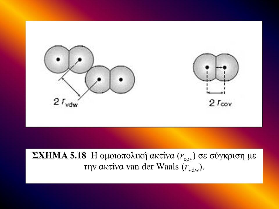 ΣΧΗΜΑ 5.18 Η ομοιοπολική ακτίνα (r cov ) σε σύγκριση με την ακτίνα van der Waals (r vdw ).