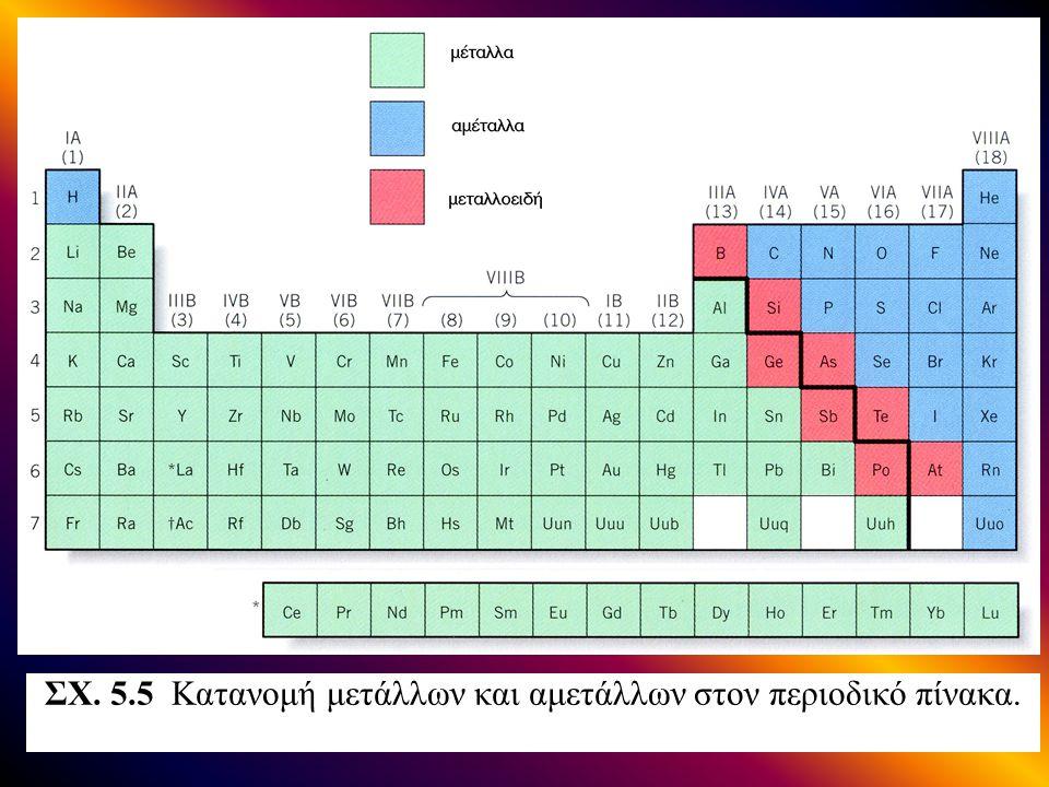 ΣΧ. 5.5 Κατανομή μετάλλων και αμετάλλων στον περιοδικό πίνακα.