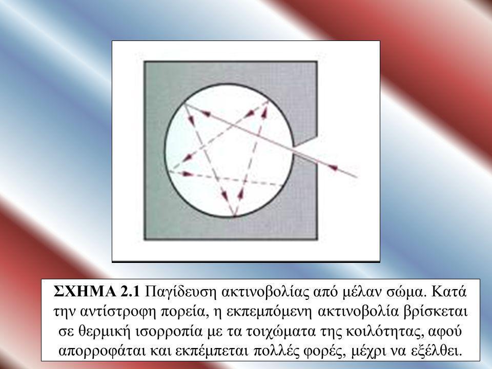 ΣΧΗΜΑ 2.8 Αριθμός εκπεμπόμενων ηλεκτρονίων σε συνάρτηση με τη συχνότητα και την ένταση της ακτινοβολίας.