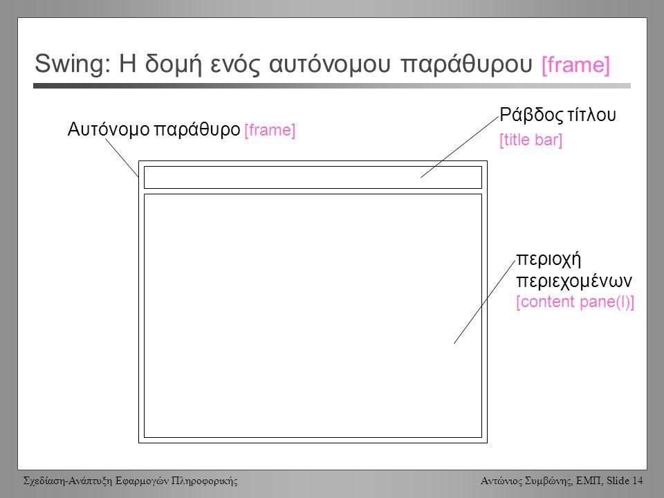 Σχεδίαση-Ανάπτυξη Εφαρμογών Πληροφορικής Αντώνιος Συμβώνης, ΕΜΠ, Slide 14 Swing: Η δομή ενός αυτόνομου παράθυρου [frame] Αυτόνομο παράθυρο [frame] Ράβδος τίτλου [title bar] περιοχή περιεχομένων [content pane(l)]