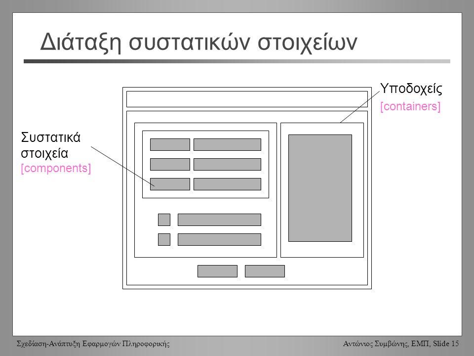 Σχεδίαση-Ανάπτυξη Εφαρμογών Πληροφορικής Αντώνιος Συμβώνης, ΕΜΠ, Slide 15 Διάταξη συστατικών στοιχείων Υποδοχείς [containers] Συστατικά στοιχεία [components]