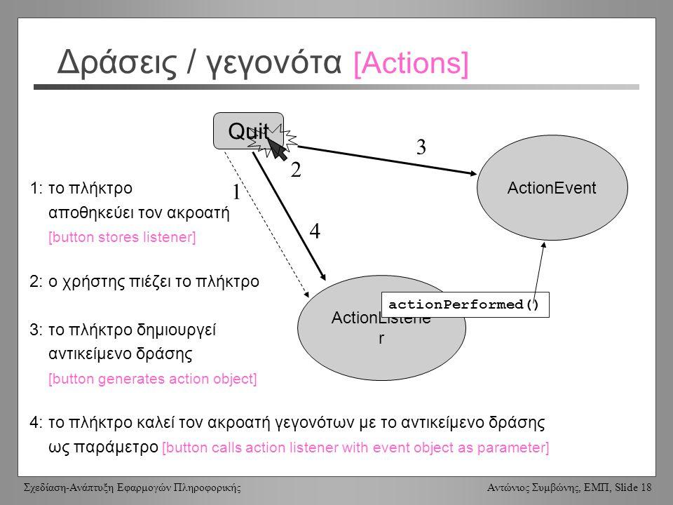 Σχεδίαση-Ανάπτυξη Εφαρμογών Πληροφορικής Αντώνιος Συμβώνης, ΕΜΠ, Slide 18 Δράσεις / γεγονότα [Actions] Quit ActionEvent 2 3 ActionListene r 4 1 actionPerformed() 1: το πλήκτρο αποθηκεύει τον ακροατή [button stores listener] 2: ο χρήστης πιέζει το πλήκτρο 3: το πλήκτρο δημιουργεί αντικείμενο δράσης [button generates action object] 4: το πλήκτρο καλεί τον ακροατή γεγονότων με το αντικείμενο δράσης ως παράμετρο [button calls action listener with event object as parameter]