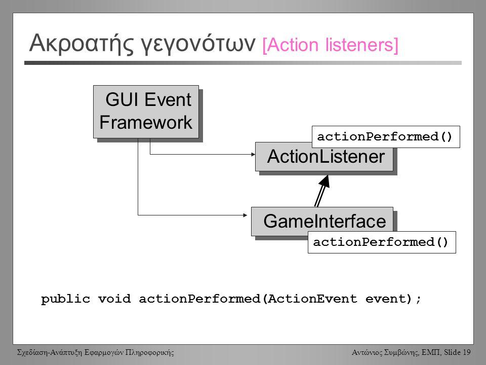 Σχεδίαση-Ανάπτυξη Εφαρμογών Πληροφορικής Αντώνιος Συμβώνης, ΕΜΠ, Slide 19 Ακροατής γεγονότων [Action listeners] GUI Event Framework ActionListener GameInterface actionPerformed() public void actionPerformed(ActionEvent event);