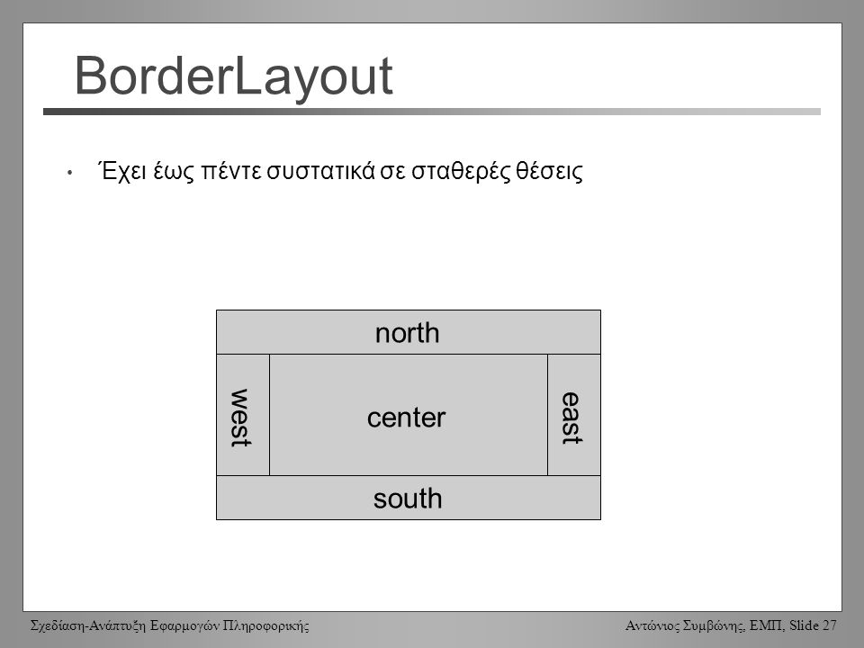 Σχεδίαση-Ανάπτυξη Εφαρμογών Πληροφορικής Αντώνιος Συμβώνης, ΕΜΠ, Slide 27 BorderLayout Έχει έως πέντε συστατικά σε σταθερές θέσεις center west east south north