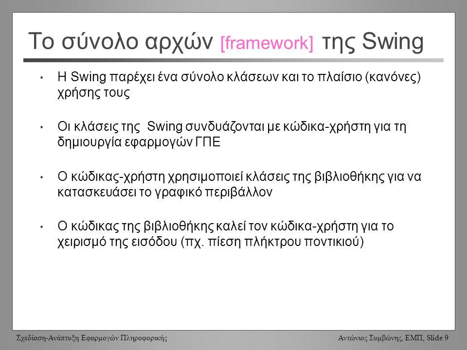 Σχεδίαση-Ανάπτυξη Εφαρμογών Πληροφορικής Αντώνιος Συμβώνης, ΕΜΠ, Slide 9 Το σύνολο αρχών [framework] της Swing Η Swing παρέχει ένα σύνολο κλάσεων και το πλαίσιο (κανόνες) χρήσης τους Οι κλάσεις της Swing συνδυάζονται με κώδικα-χρήστη για τη δημιουργία εφαρμογών ΓΠΕ Ο κώδικας-χρήστη χρησιμοποιεί κλάσεις της βιβλιοθήκης για να κατασκευάσει το γραφικό περιβάλλον Ο κώδικας της βιβλιοθήκης καλεί τον κώδικα-χρήστη για το χειρισμό της εισόδου (πχ.