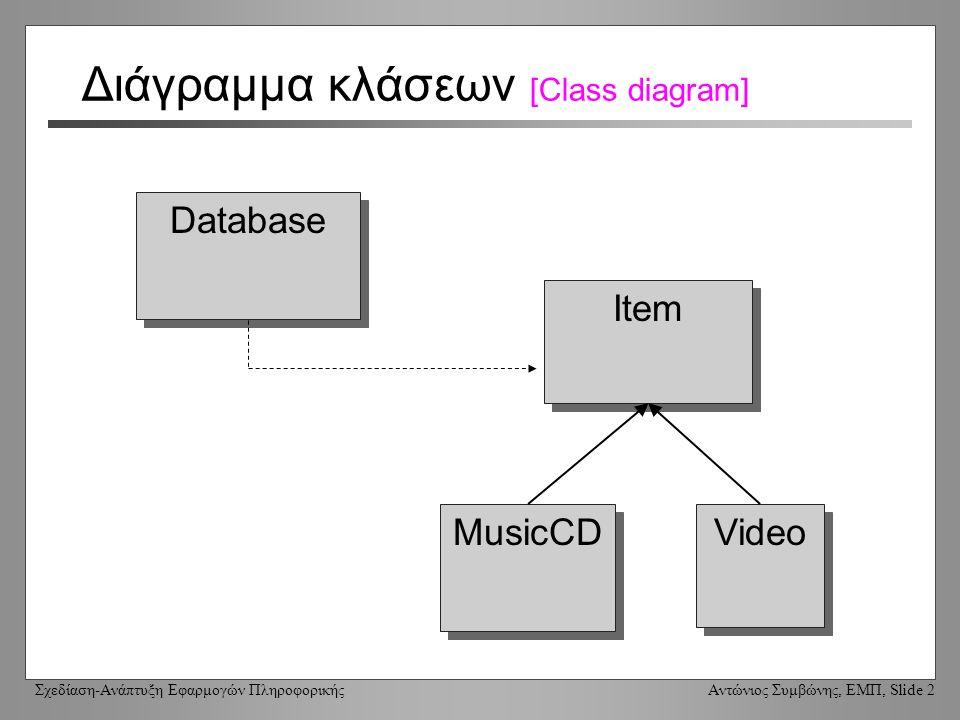 Σχεδίαση-Ανάπτυξη Εφαρμογών Πληροφορικής Αντώνιος Συμβώνης, ΕΜΠ, Slide 2 Διάγραμμα κλάσεων [Class diagram] Item Database MusicCD Video