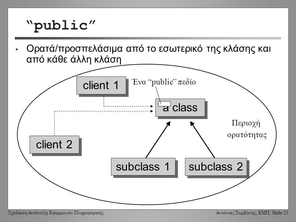 Σχεδίαση-Ανάπτυξη Εφαρμογών Πληροφορικής Αντώνιος Συμβώνης, ΕΜΠ, Slide 25 public Ορατά/προσπελάσιμα από το εσωτερικό της κλάσης και από κάθε άλλη κλάση a class client 1 subclass 1 subclass 2 client 2 Περιοχή ορατότητας Ένα public πεδίο