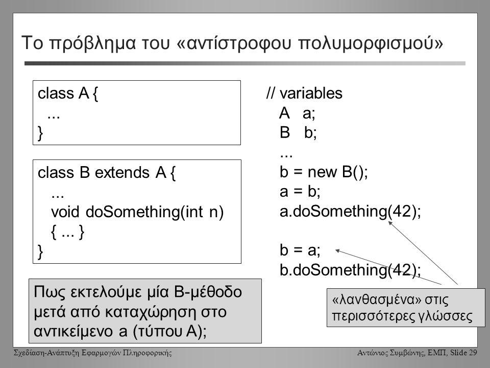Σχεδίαση-Ανάπτυξη Εφαρμογών Πληροφορικής Αντώνιος Συμβώνης, ΕΜΠ, Slide 29 Το πρόβλημα του «αντίστροφου πολυμορφισμού» class A {...