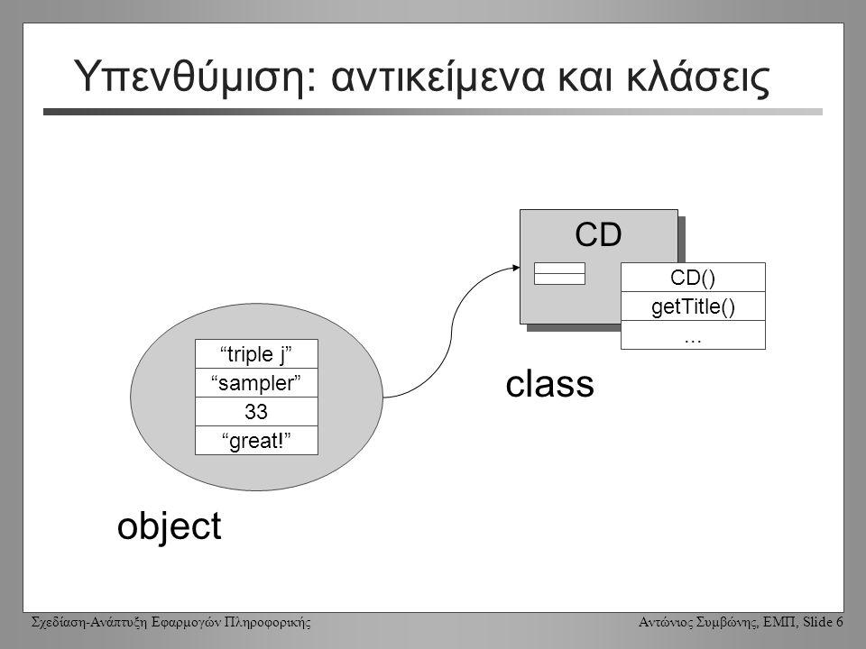 Σχεδίαση-Ανάπτυξη Εφαρμογών Πληροφορικής Αντώνιος Συμβώνης, ΕΜΠ, Slide 17 Υπο-τύποι / πολυμορφισμός Οι υπο-τύποι παρέχουν τις ίδιες μεθόδους αλλά οι υλοποιήσεις [ implementations] των μεθόδων μπορεί να διαφέρουν!