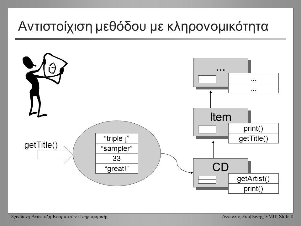 Σχεδίαση-Ανάπτυξη Εφαρμογών Πληροφορικής Αντώνιος Συμβώνης, ΕΜΠ, Slide 19 Προσδιορισμός μεθόδου [method lookup, binding] Video anItem.print(); anItem Video getDirector() print() Video getDirector() print() Item getTitle() setComment() print() Item getTitle() setComment() print() instance of Σημείωση: Ο δυναμικός τύπος των δεδομένων προσδιορίζει το σημείο εκκίνησης της διαδικασίας προσδιορισμού της κατάλληλης μεθόδου!